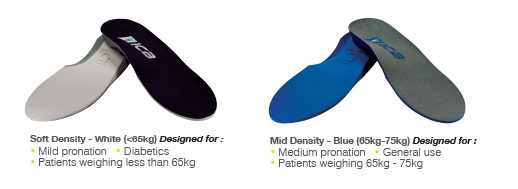 ICB Orthotics