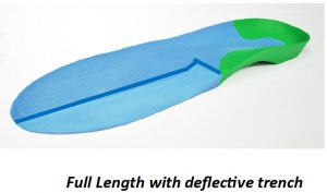 Full Length Orthotic with deflective trench