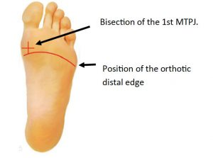 Podiatry and Orthotics