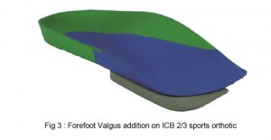 forefoot valgus addition on ICB sports orthotic