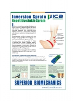 FREE Inversion Sprain A2 Poster